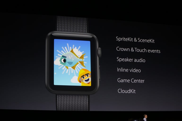 apple-watch-dev.jpg