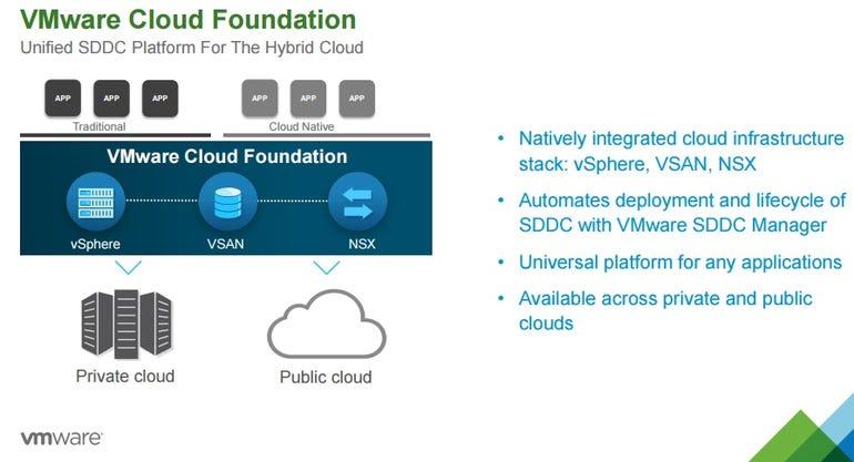vmware-cloud-foundation.jpg