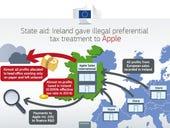 Apple tells investors its $14bn Irish tax bill won't change anything