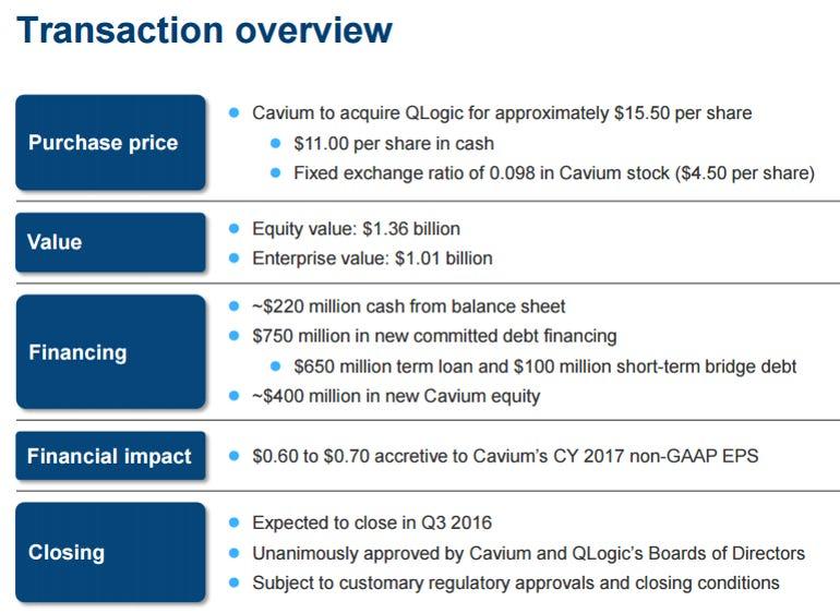 cavium-qlogic-financials.png