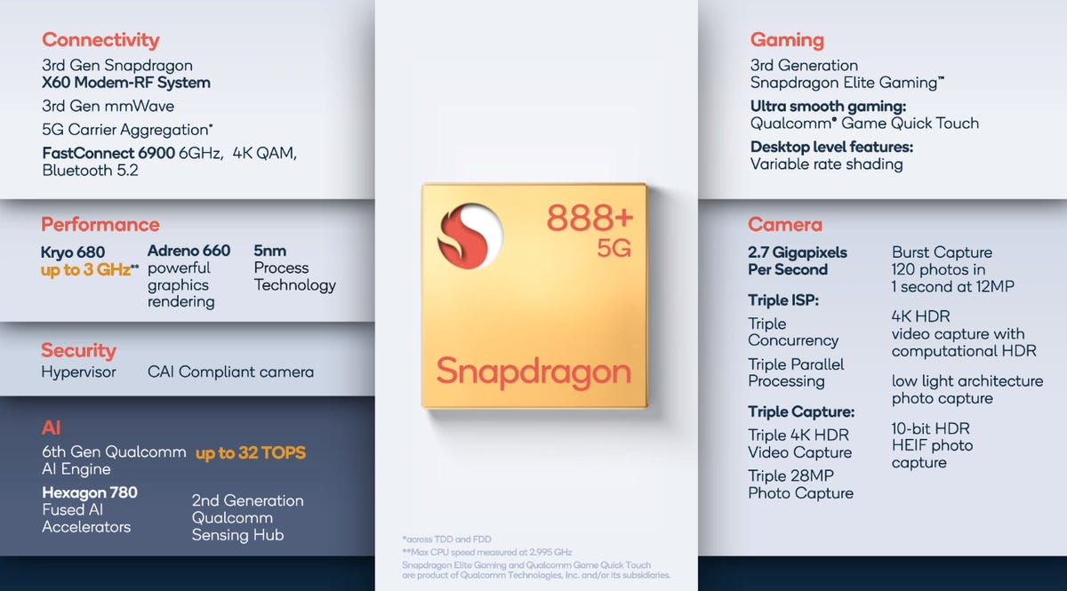 qualcomm-888-overview.png