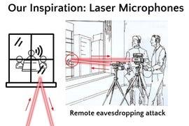 lidarphone-laser-microphone.png