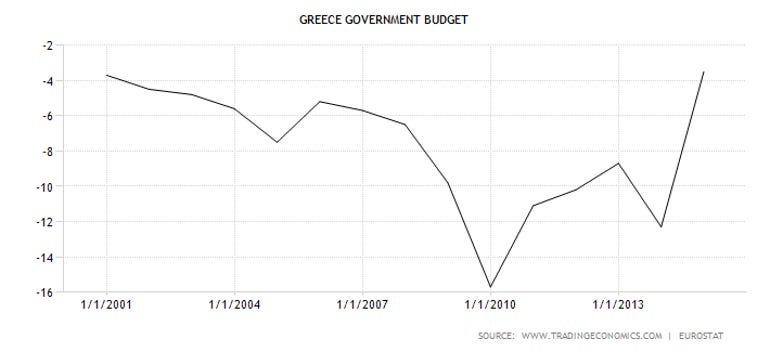greece-government-budget.png