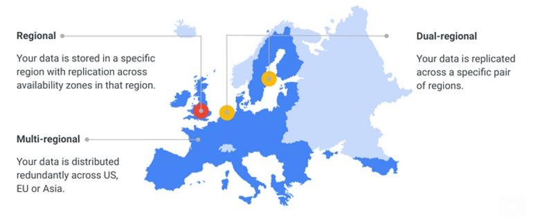 google-cloud-storage-dual-region.png