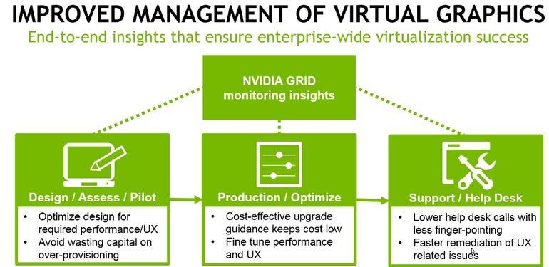 nvidia-monitoring-virtualization2.jpg
