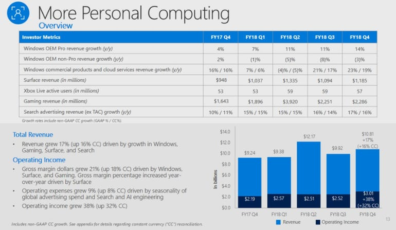 msft-personal-compute-q4-2018.png