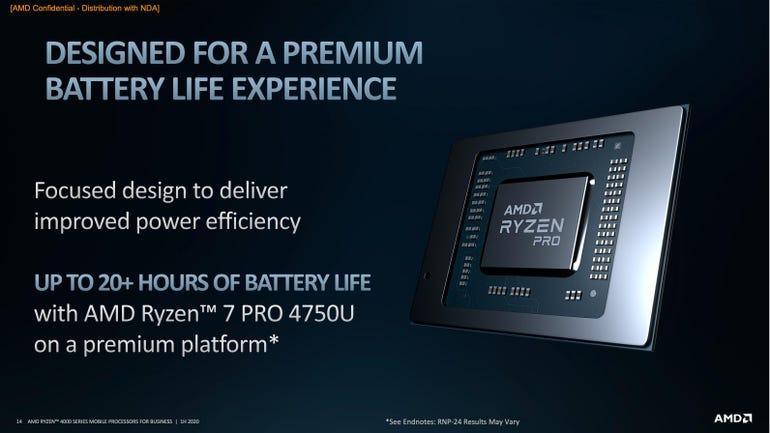 AMD Ryzen PRO 4000