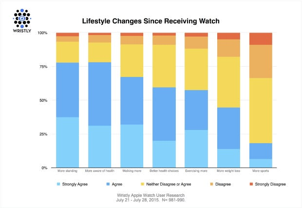 wristly-apple-watch.png