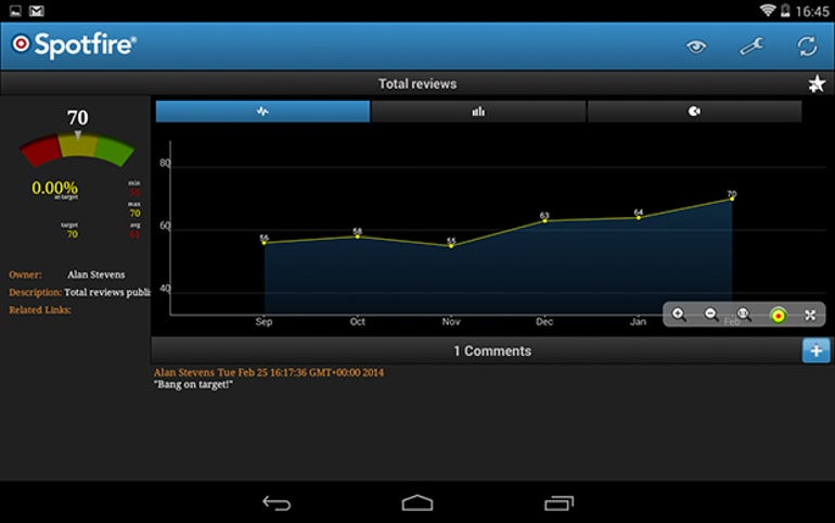 spotfire-mm-android-detail