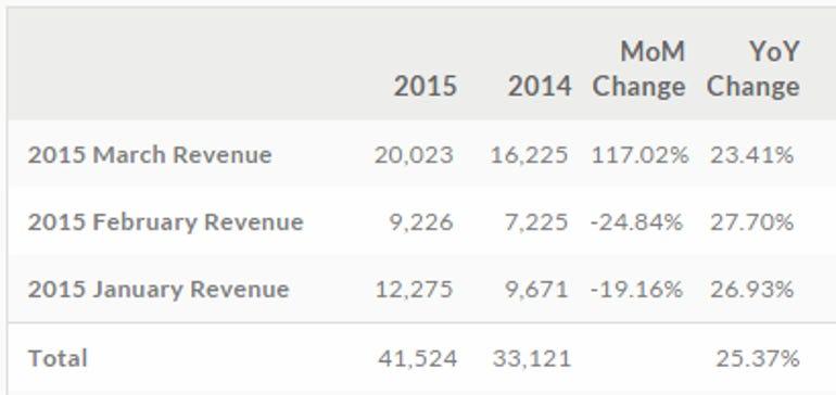 htc-sales-2015.png