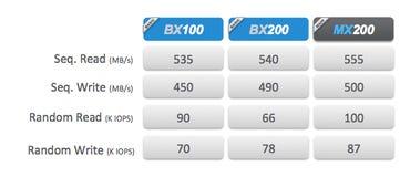 bx200-comparison.png