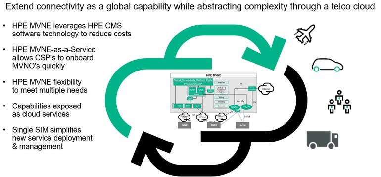 hpe-iot-network-enabler.png