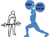 Power Systems: A better virtualization and big data platform than x86