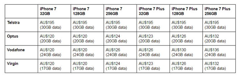 australian-iphone-7-pricing-high-data.png