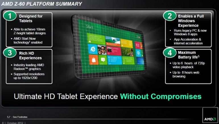 AMD Hondo Summary