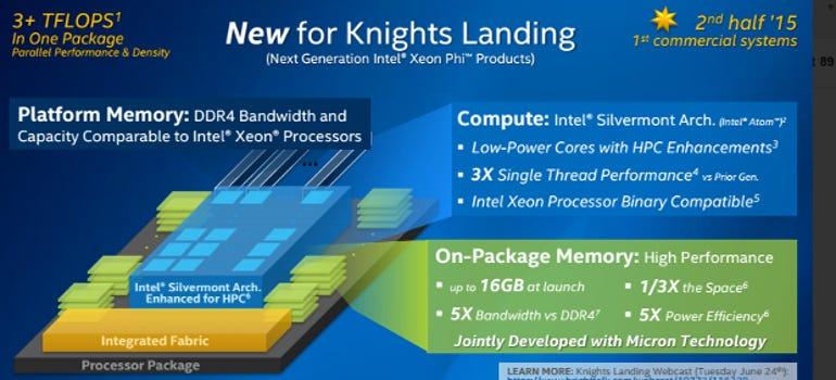 intel-knights-landing