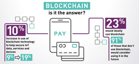 is-blockchain-the-answer.png