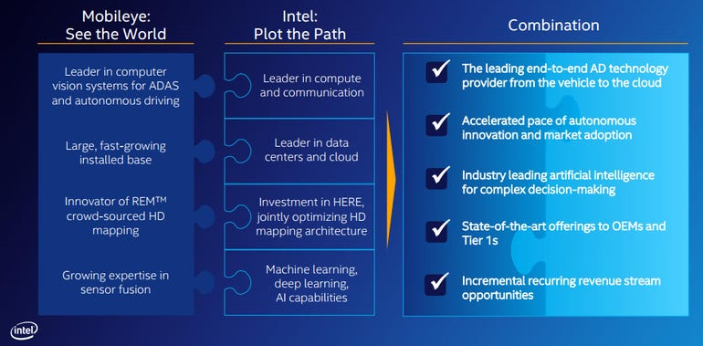 intel-mobileye-overview.png