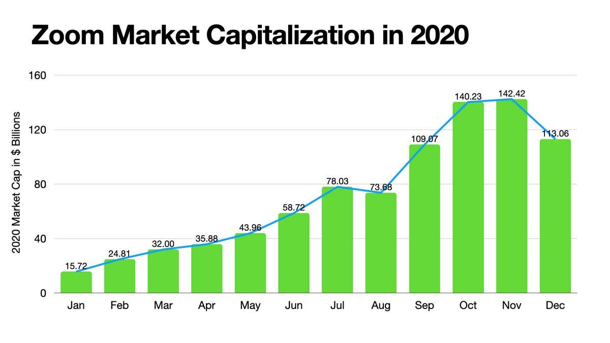 zoom-charts-001.jpg