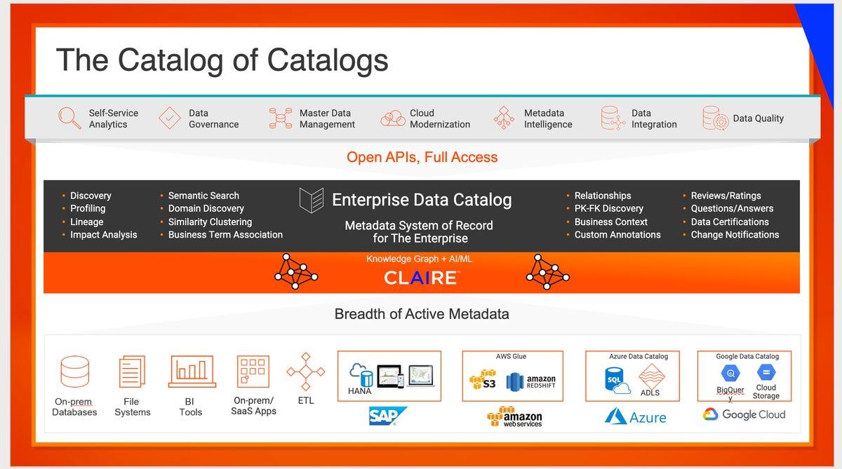 informatica-catlog-of-catalogs.png