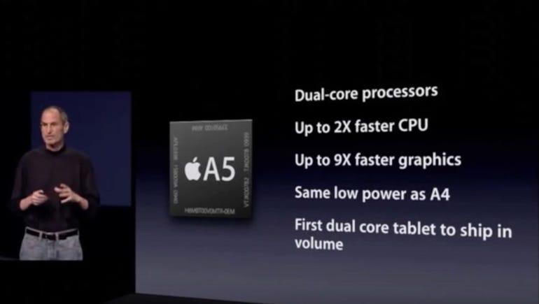 "The iPad 2 and ""The new iPad"""