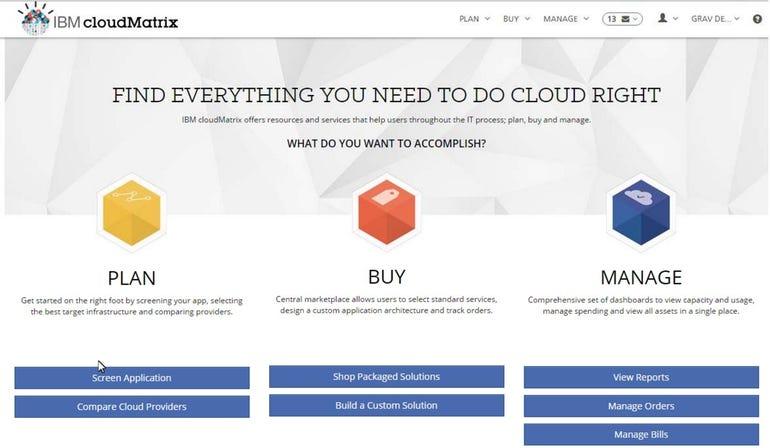 IBM's cloudMatrix portal