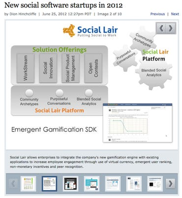 Ten New Enterprise 2.0 Products for 2012: Mindlink, Social Lair, DoubleDutch, Intlock Conversion Suite, Metavana, Dachis Group Employee Insight, GitHub: Enterprise, Moxie Spaces, DotNetNuke 6.2, MangoApps