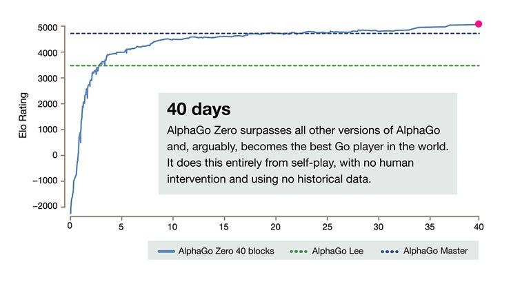 alphago-zero.png