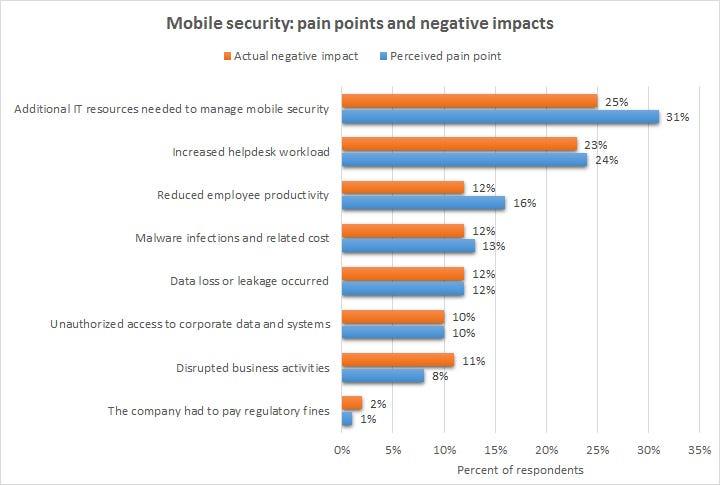 security-jun-2017-checkpoint-mobile-1.jpg
