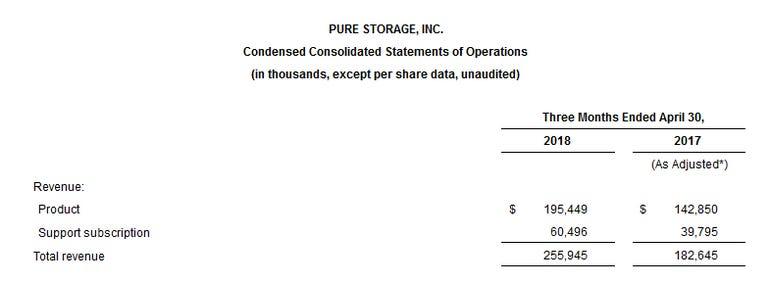 pure-storage-q1-2019.png