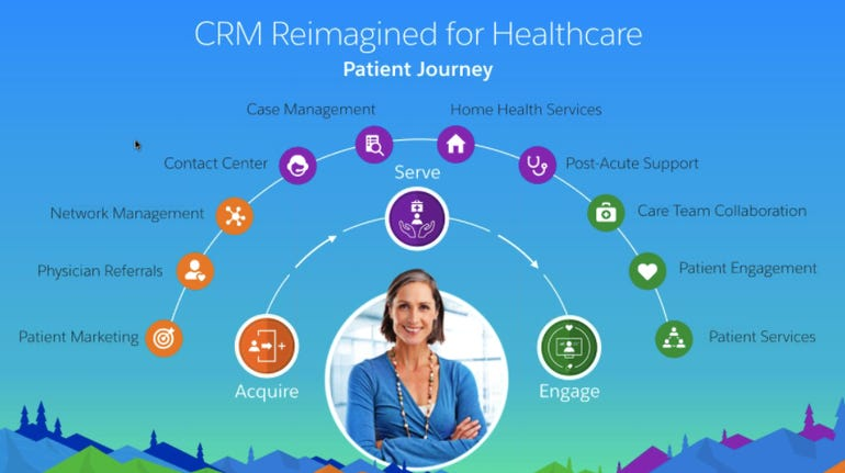 salesforce-health-cloud-crm-view.png