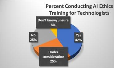ai-ethics-training.png