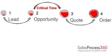 sales-process-2.png