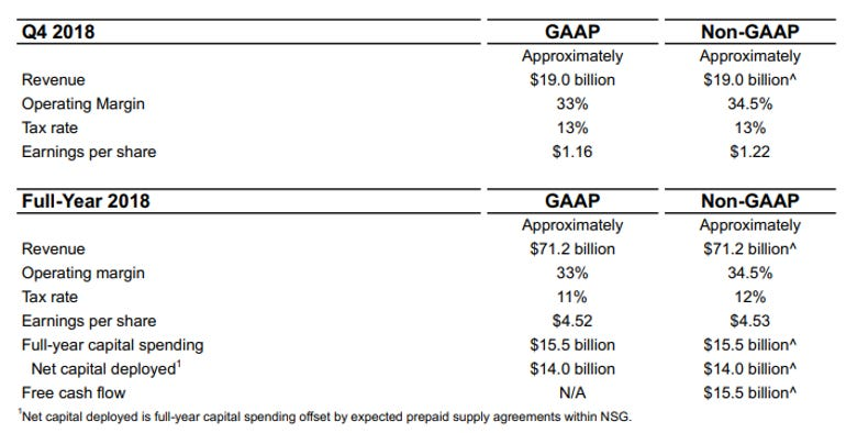 intel-outlook-fiscal-2018.png