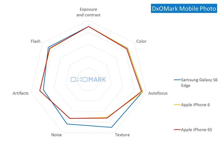 scores-dxomark.jpg
