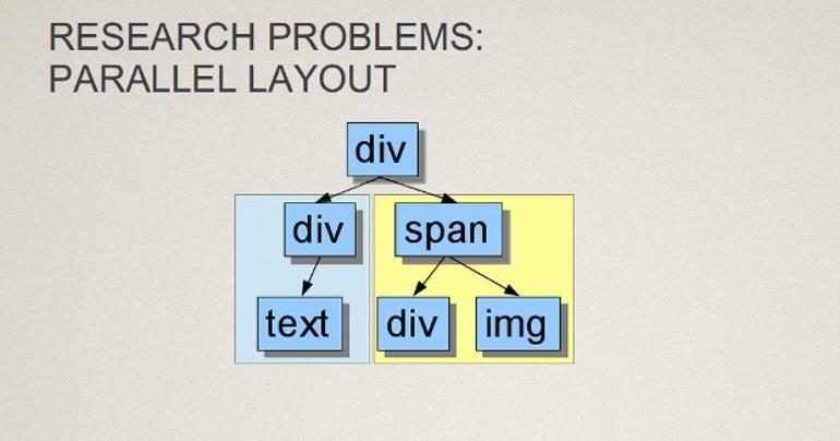 servo-layout
