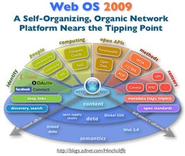How the Web OS has begun to reshape IT and the enterprise