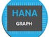 SAP Hana Graph