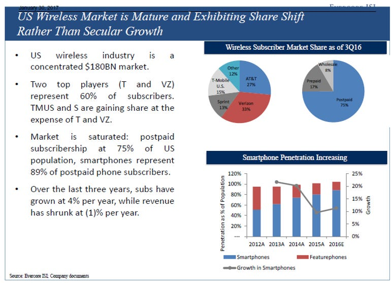 smartphone-industry-overview.png