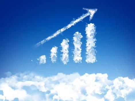 cloudgrowth.jpg