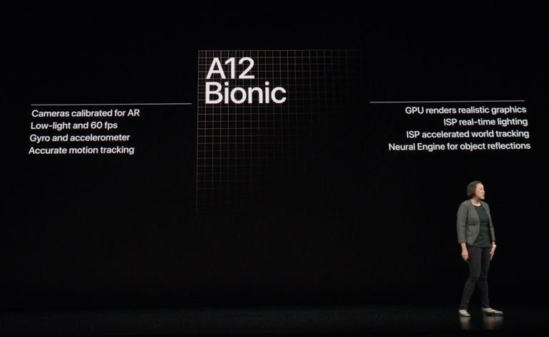 A12 Bionic AR workloads