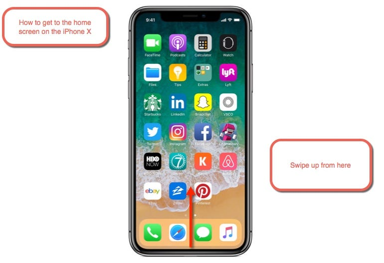 How to get to the home screen on the iPhone X