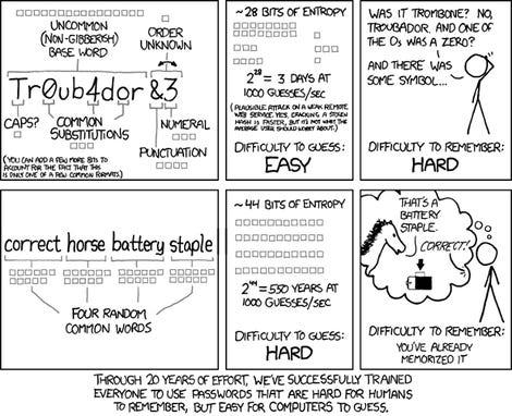 passwordstrength.png