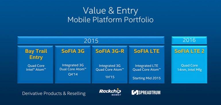 Intel-Mobile2