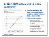Internet of things: $8.9 trillion market in 2020, 212 billion connected things