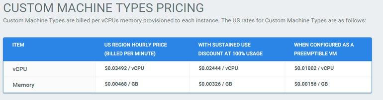 custom-machine-type-pricing.png