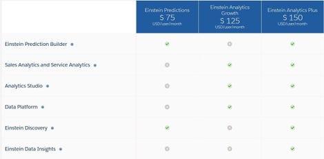 einstein-analytics-packaging-and-pricing.jpg