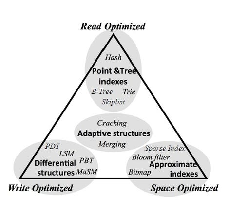 datastructures.jpg