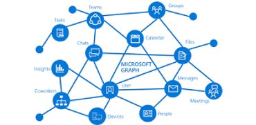 msft-graph-chart.png