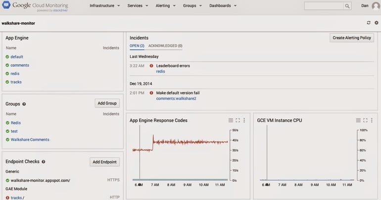 zdnet-googlecloudmonitoringbystackdriver.jpg